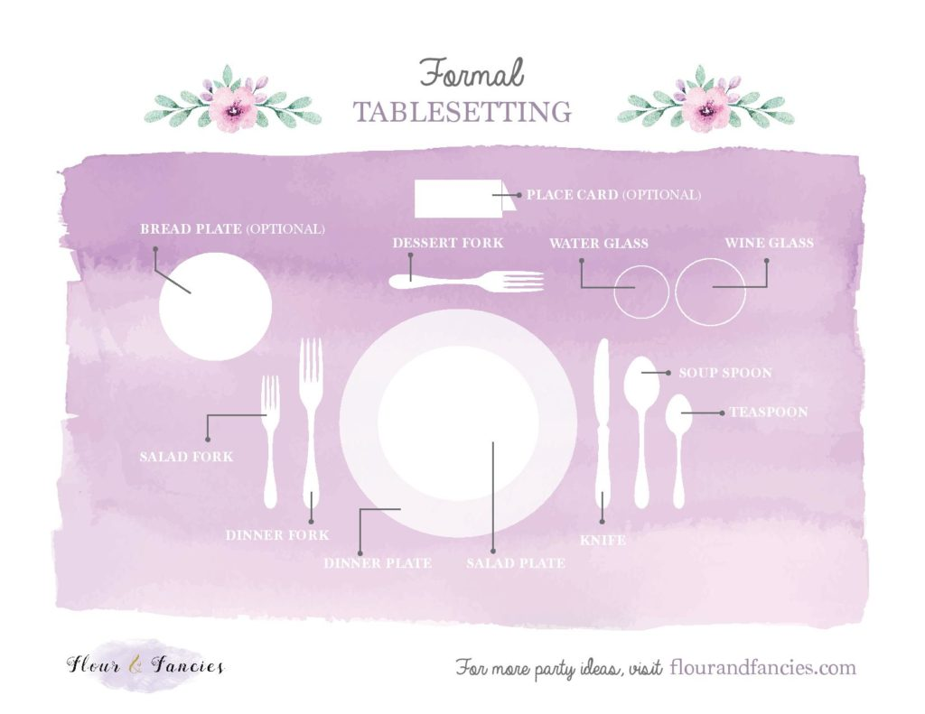 Formal Table Setting Printable Emily Post Guidelines